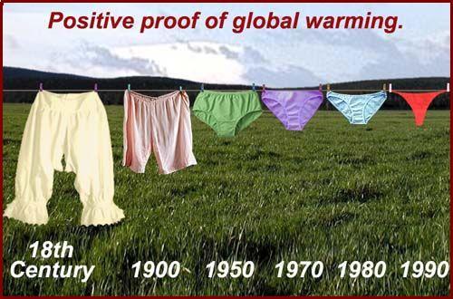 Global Warming Bikini